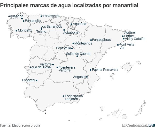 mantiales - Manantiales en España